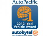 2012 Ideal Vehicle Awards