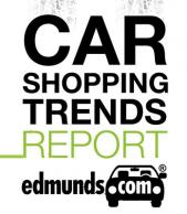 Car Shopping Trends Report