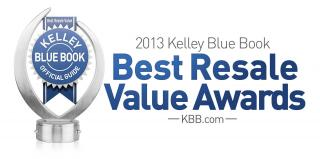 KBB Best Resale Value Awards